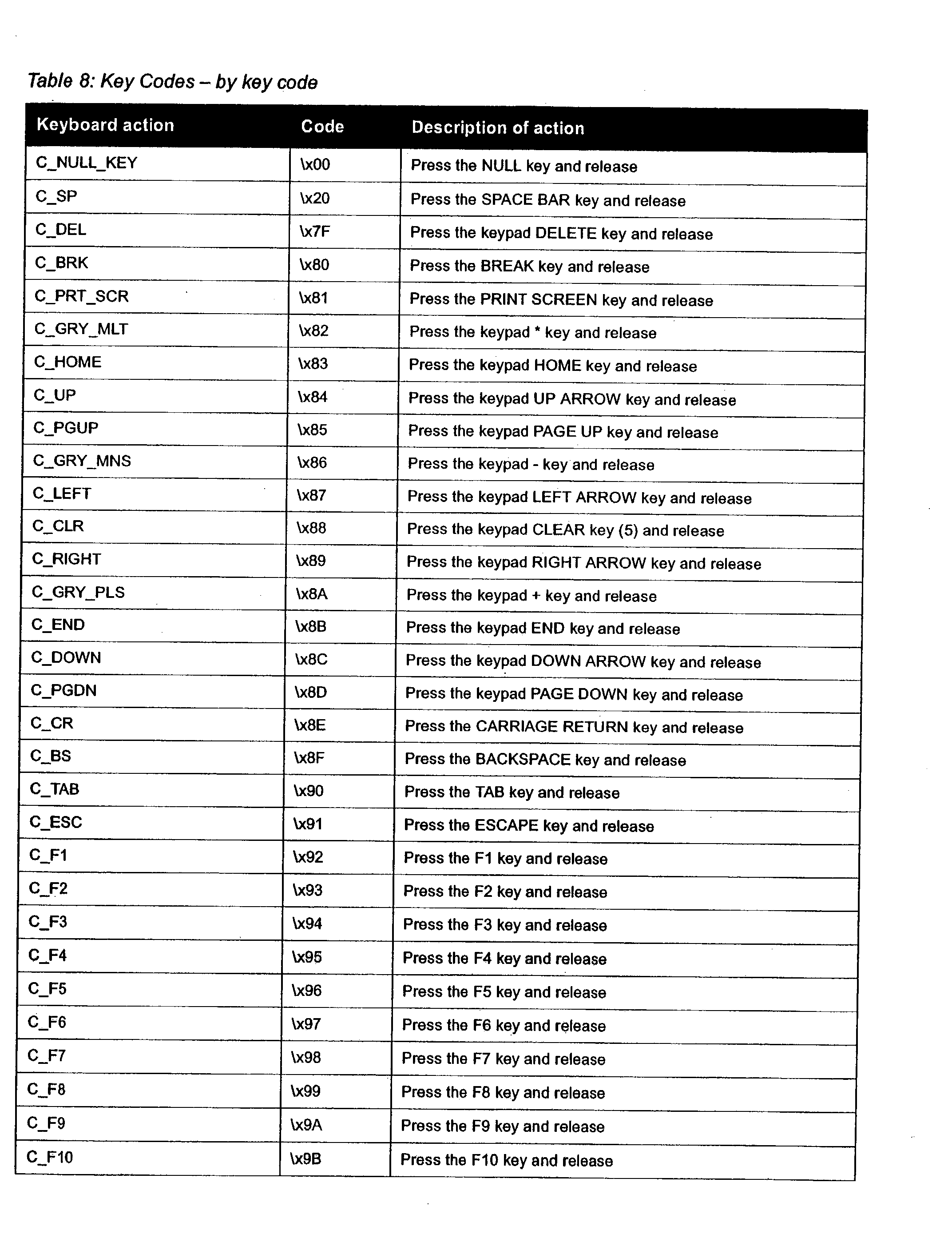 Figure US20030208542A1-20031106-P00016