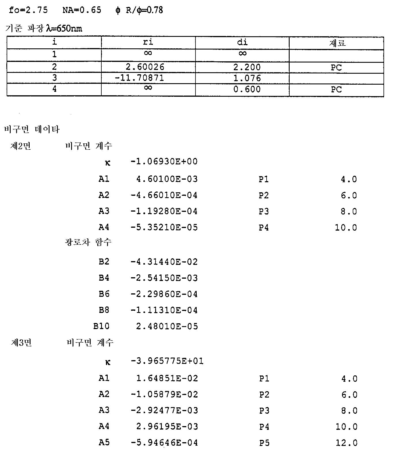 Figure 112000024108829-pat00012