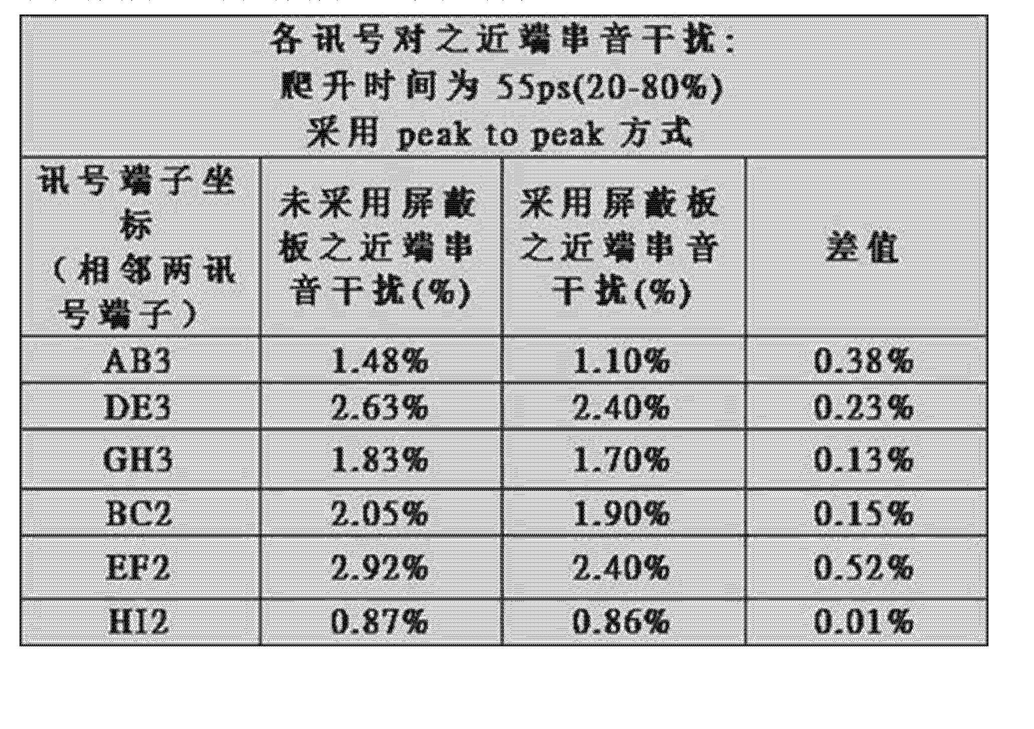 Figure CN103280670AD00061