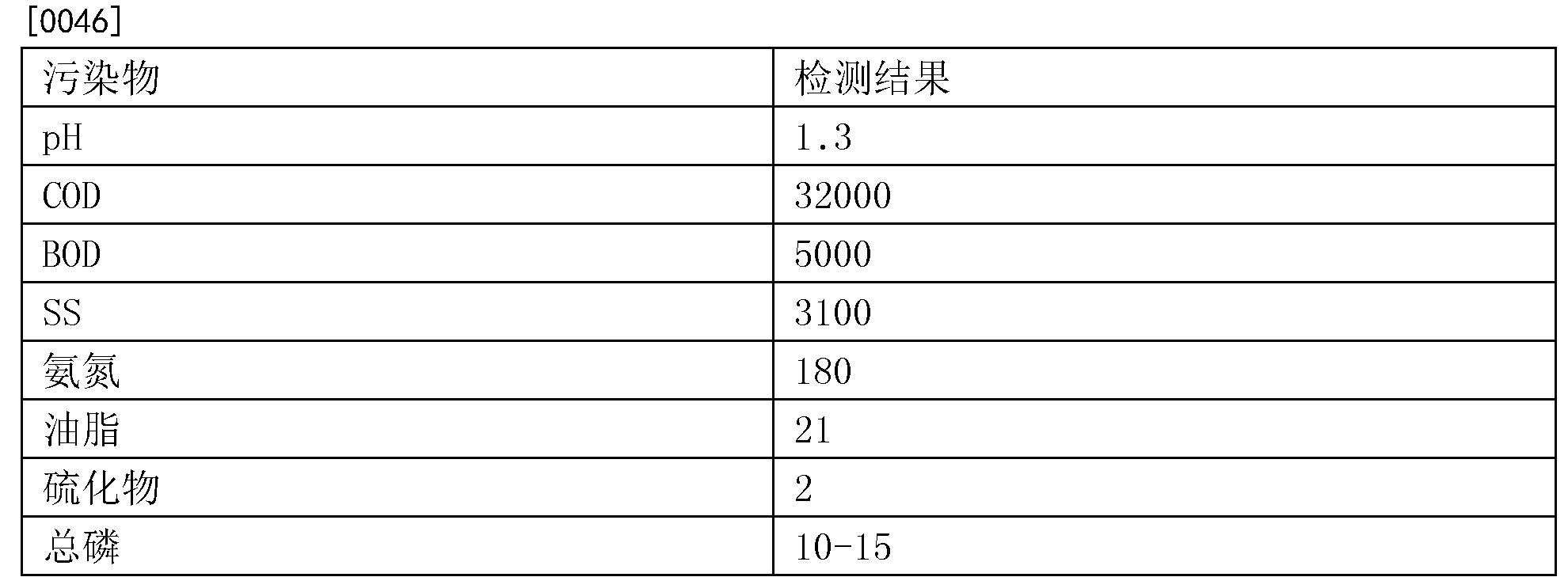 Figure CN208071546UD00061