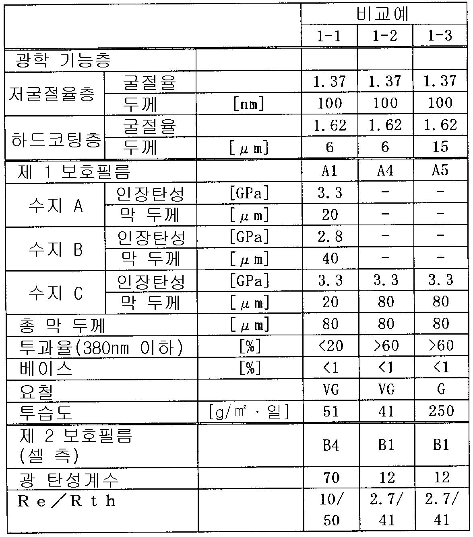 Figure 112008068809733-PCT00009