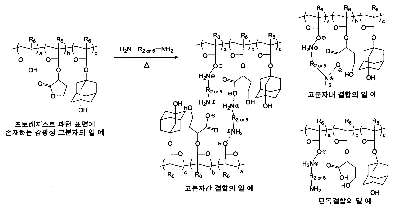 Figure PCTKR2010004969-appb-I000022