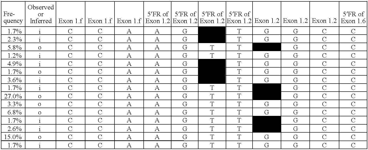 Figure US07485711-20090203-C00029