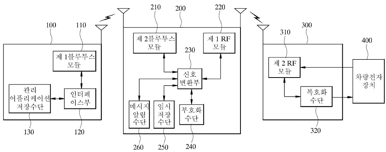 Figure R1020100005025