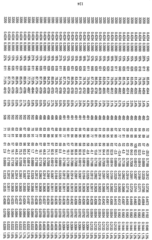 Figure 112010029469117-pct00090