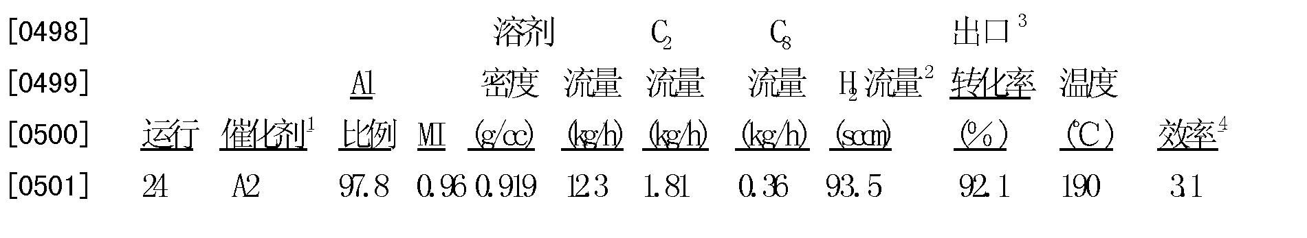 Figure CN101472951BD00442