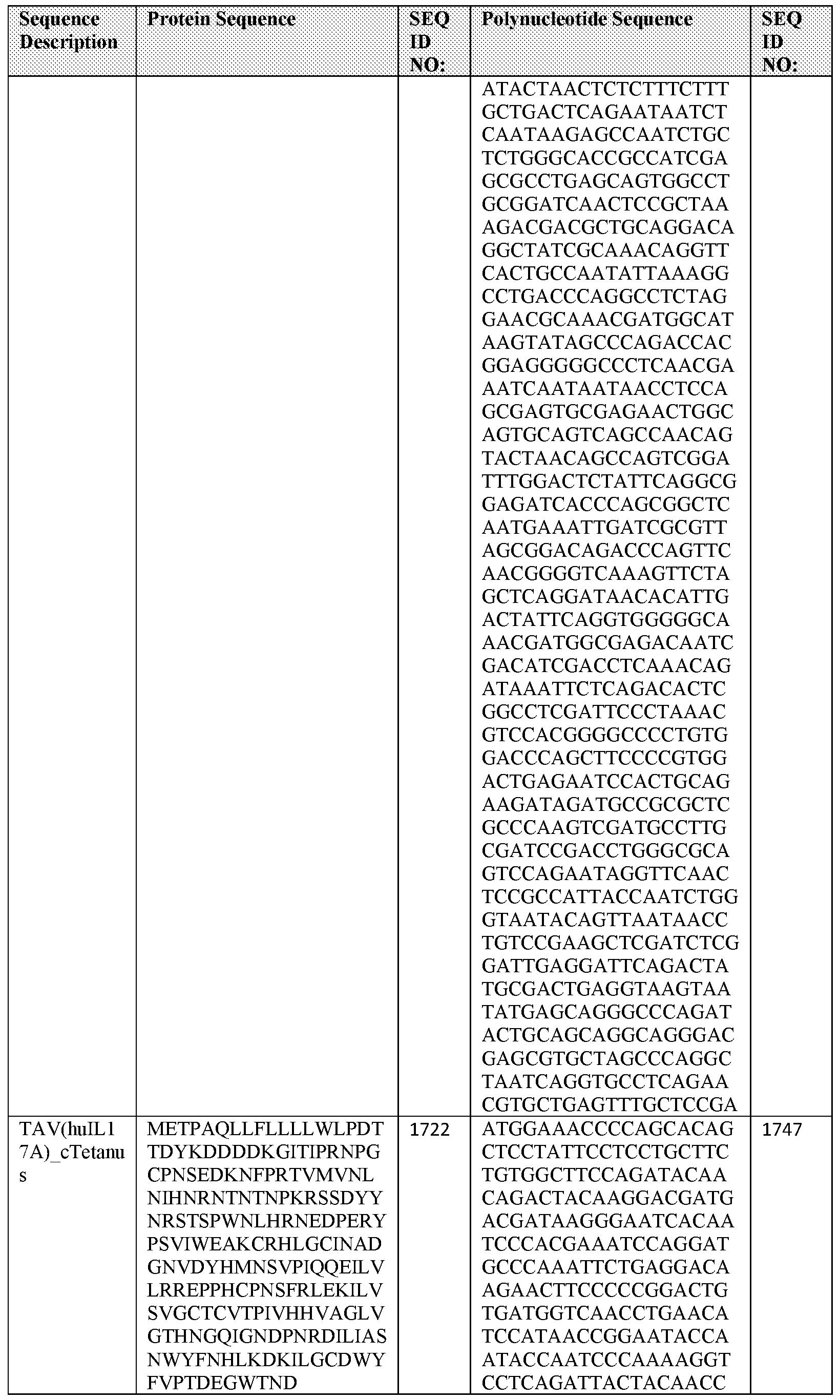 Figure imgf000429_0001