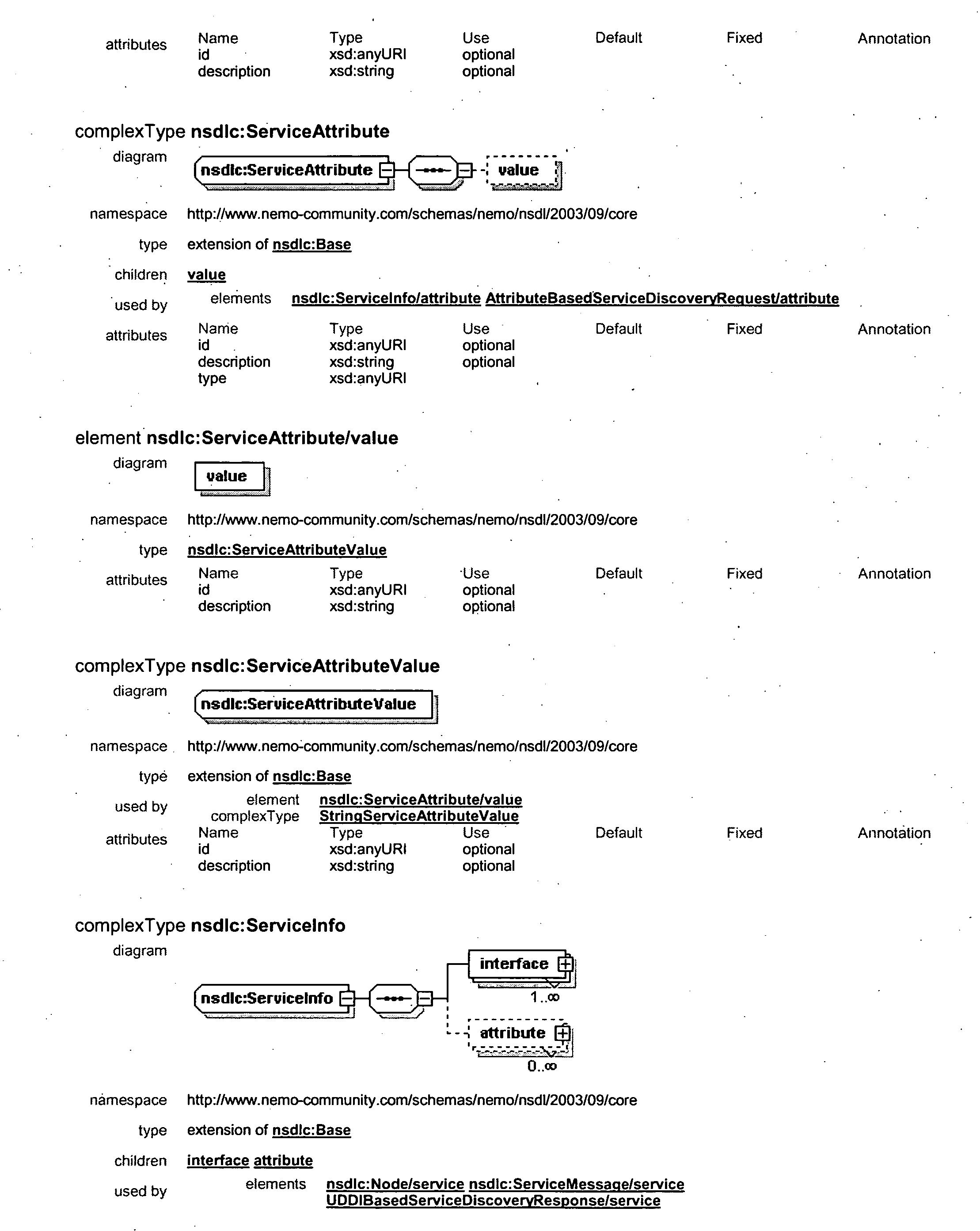 Figure US20050027871A1-20050203-P00006
