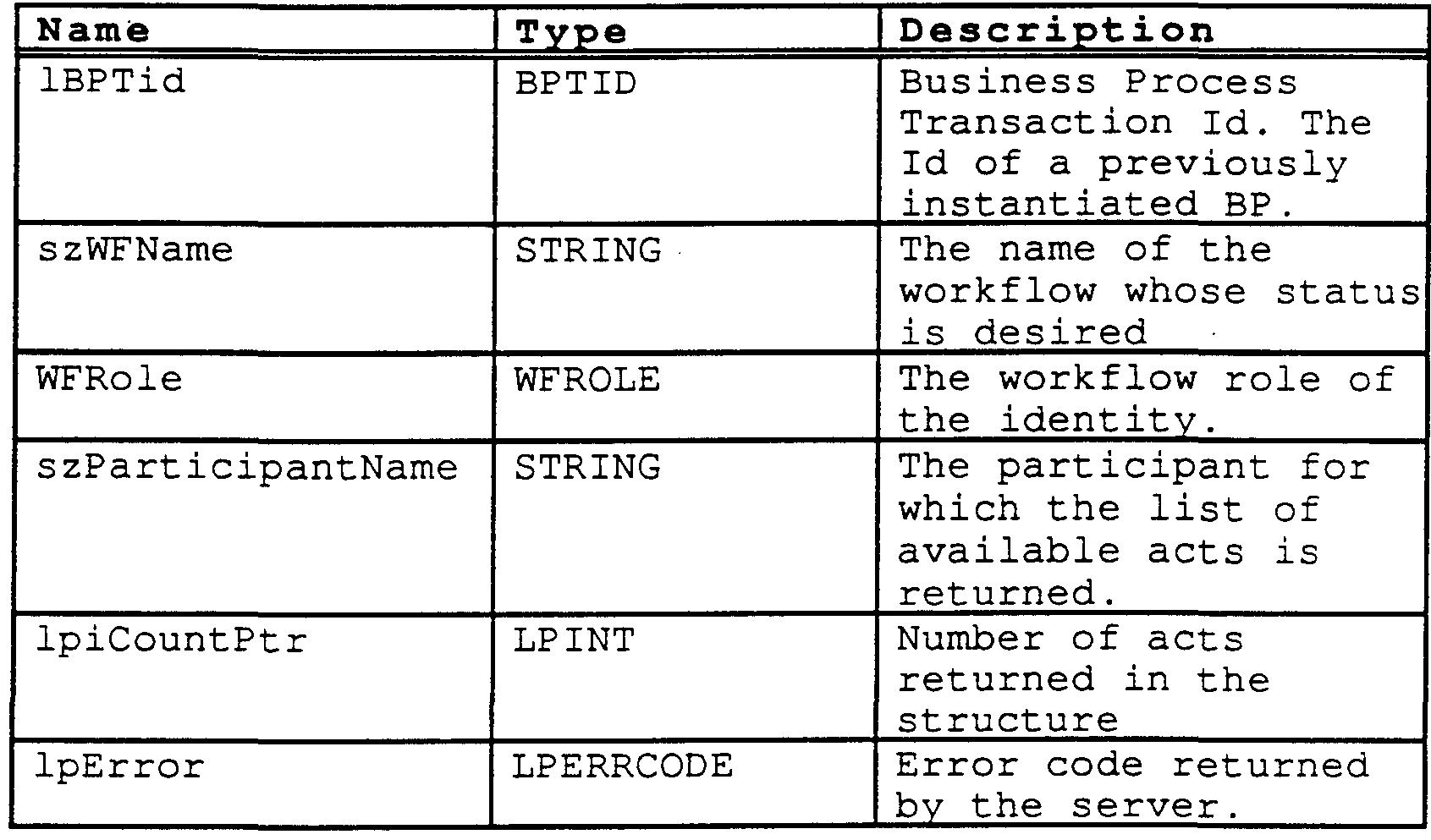 Figure imgf000135_0001
