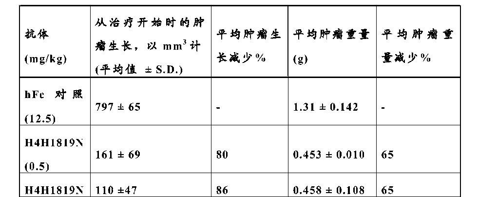 Figure CN103917562BD00342