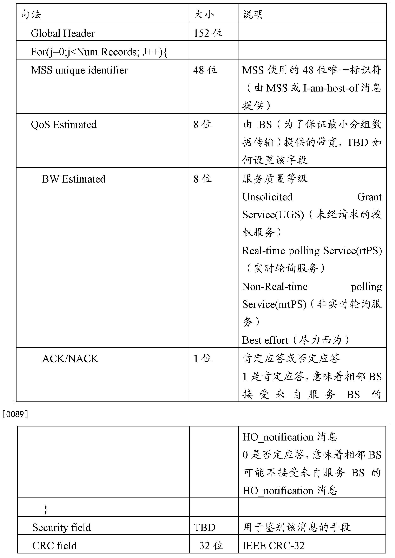 Figure CN102158914BD00171