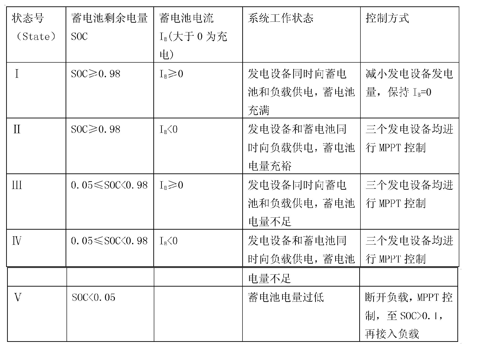 Figure CN102118049BD00091