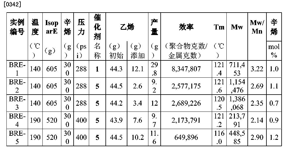 Figure CN104854144AD00581