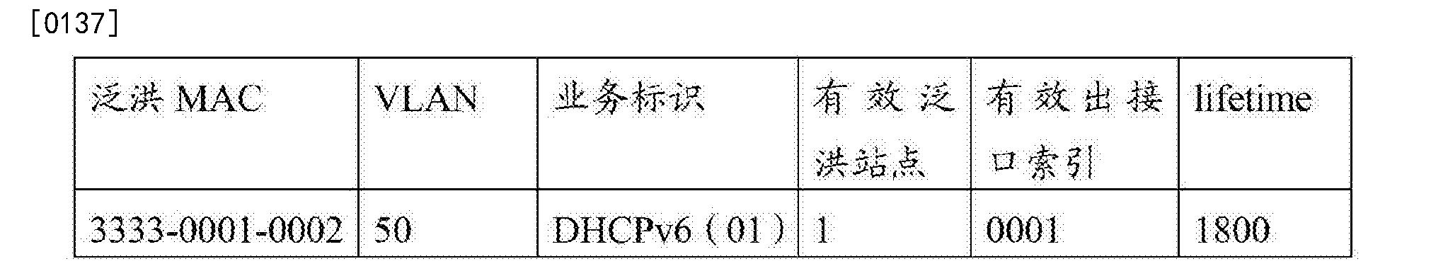 Figure CN103414634BD00152