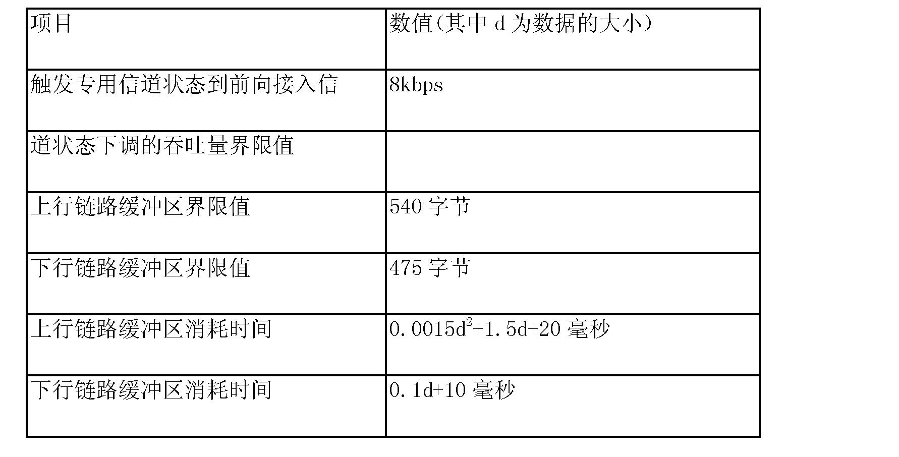 Figure CN103269513AD00131