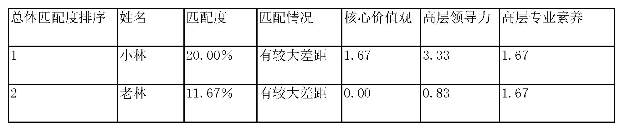 Figure CN105139189AD00111