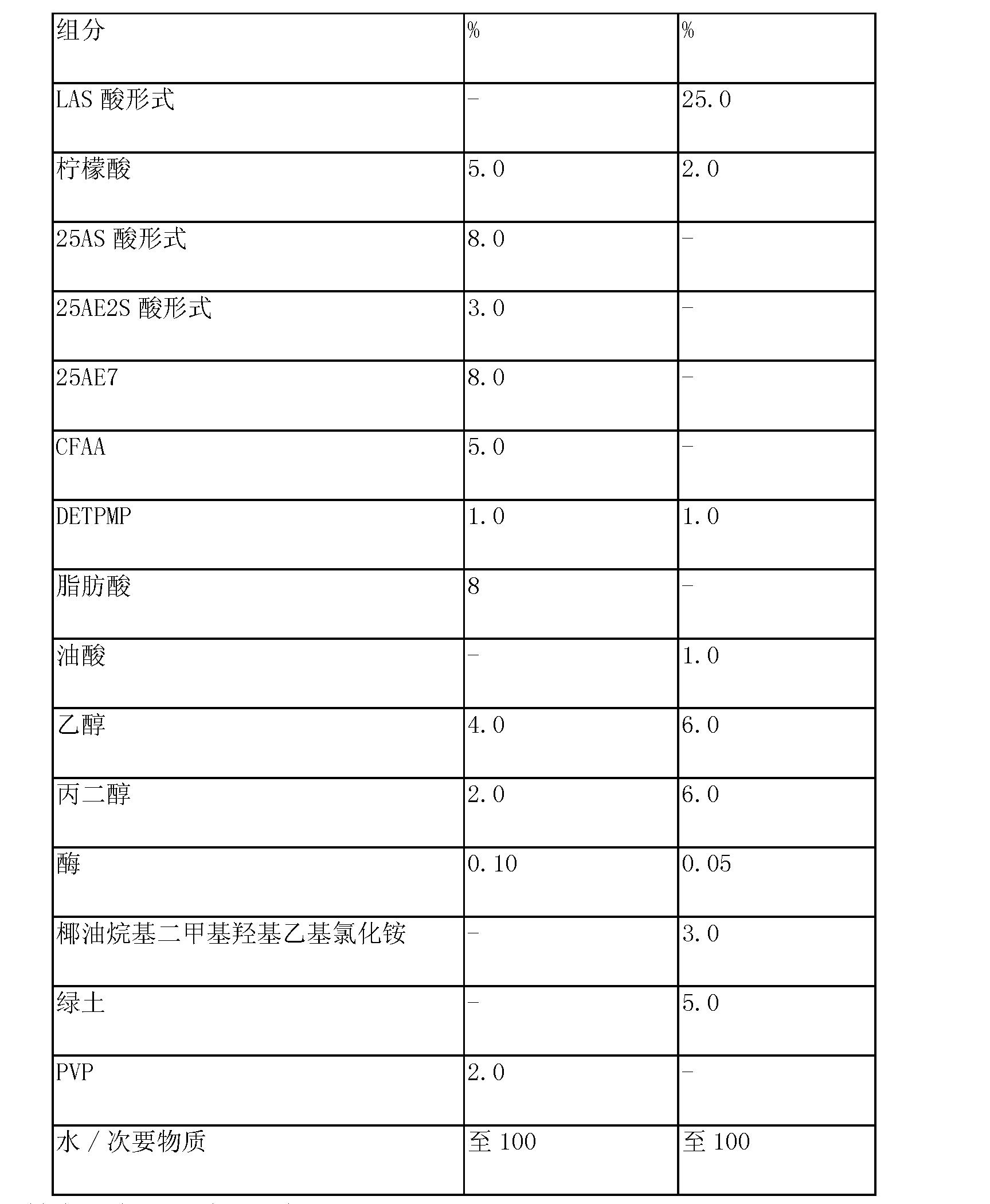 Figure CN102994486AD00281