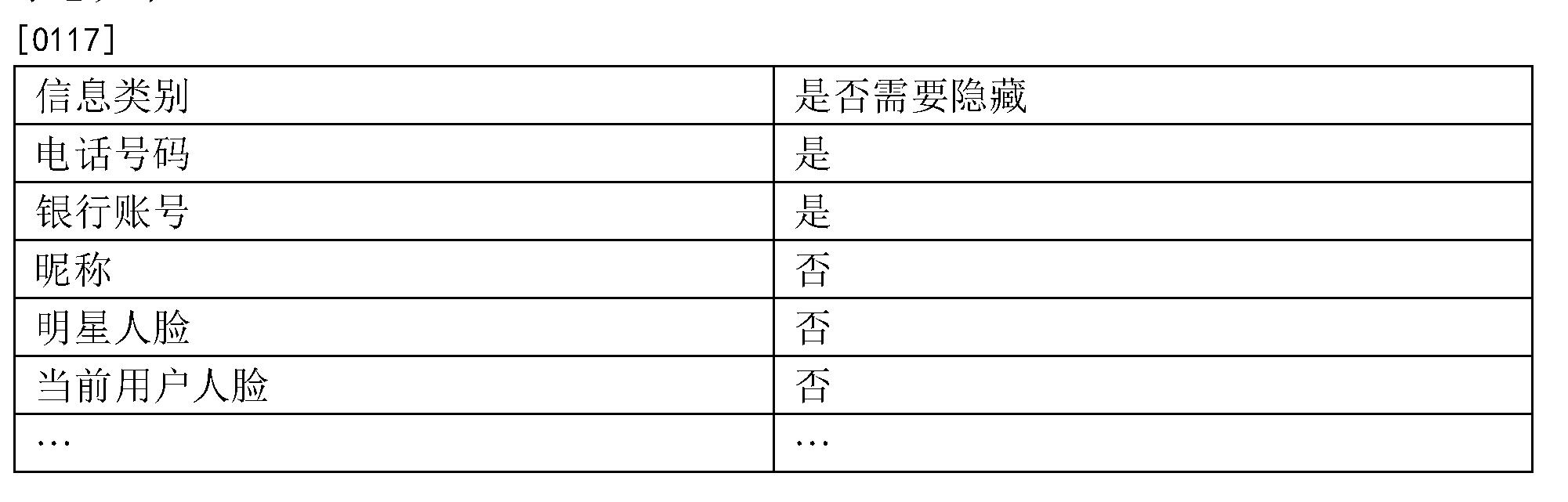 Figure CN104021350BD00091