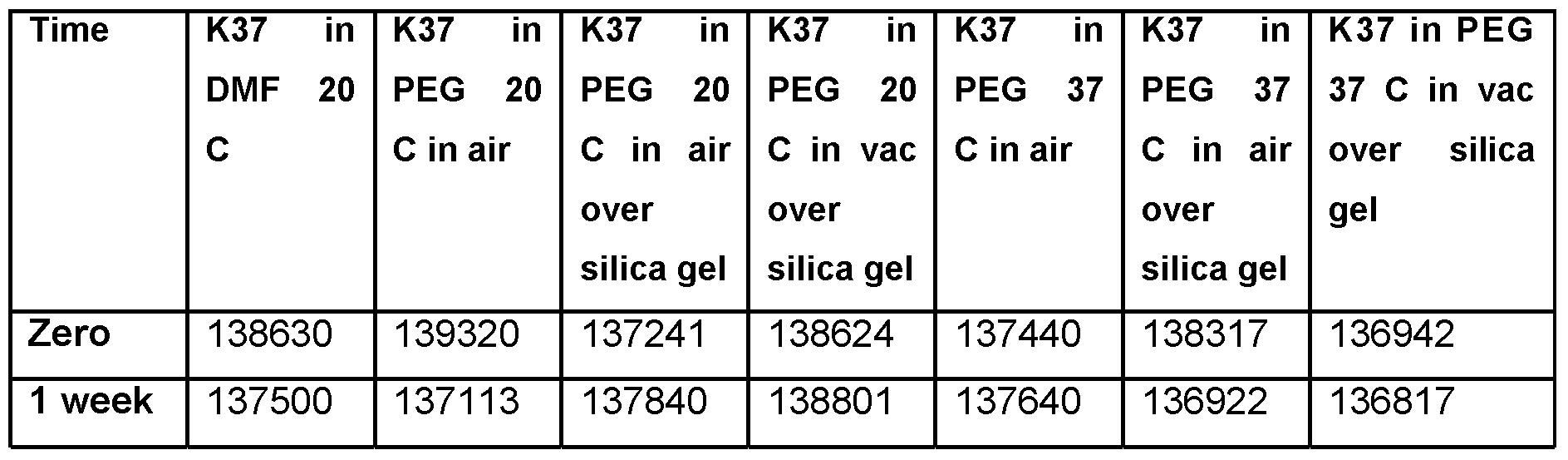 Figure imgf000034_0003