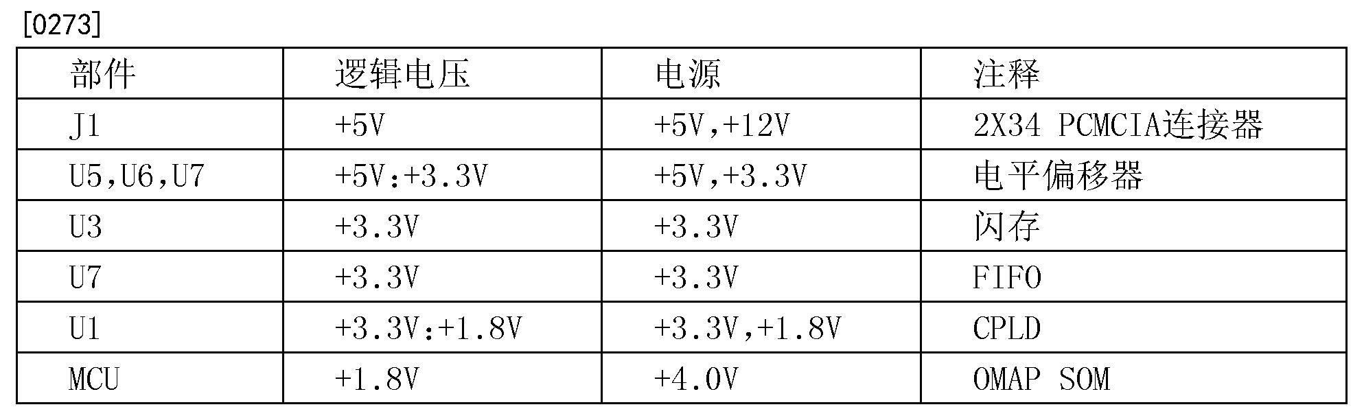 Figure CN102687170BD00341