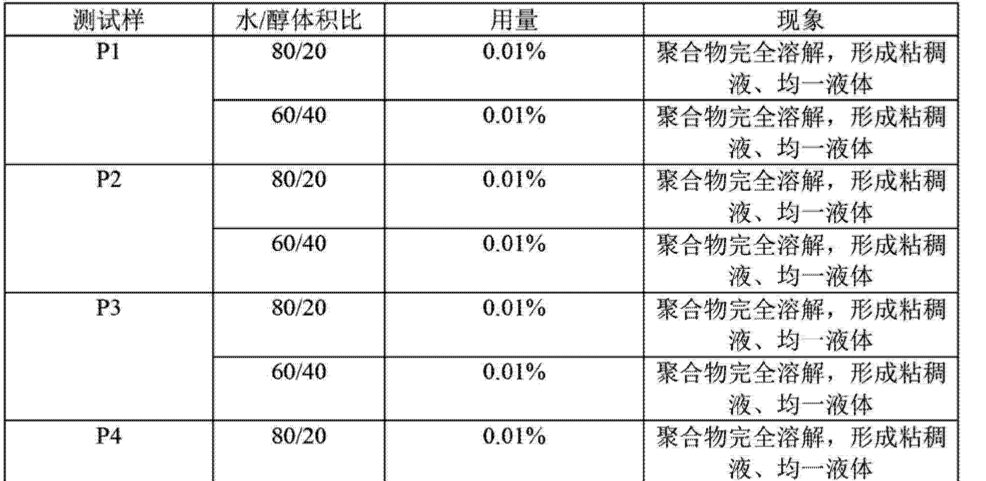 Figure CN104250339AD00282
