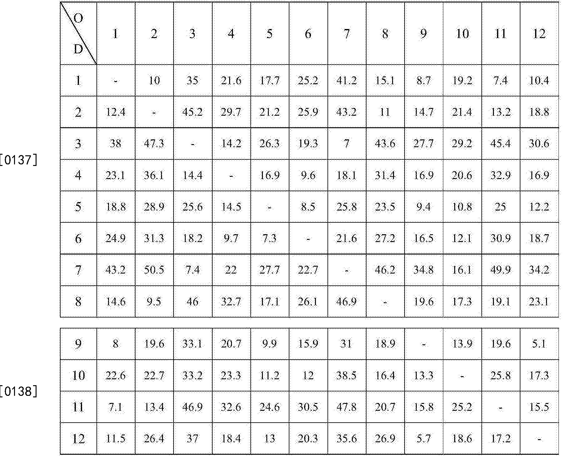 Figure CN106127357AD00141