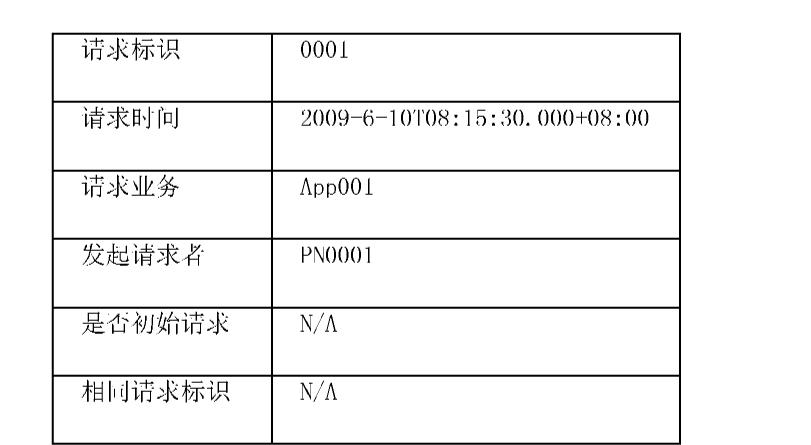 Figure CN101998682AD00151