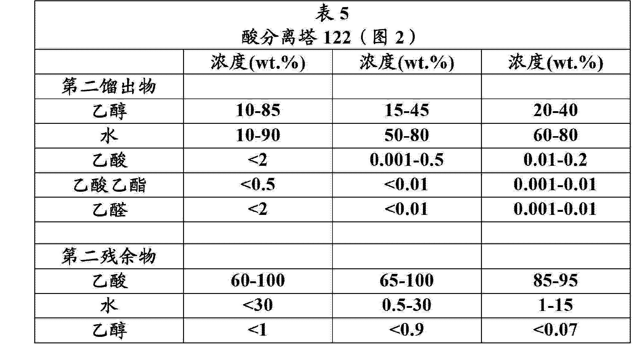 Figure CN103221367BD00171
