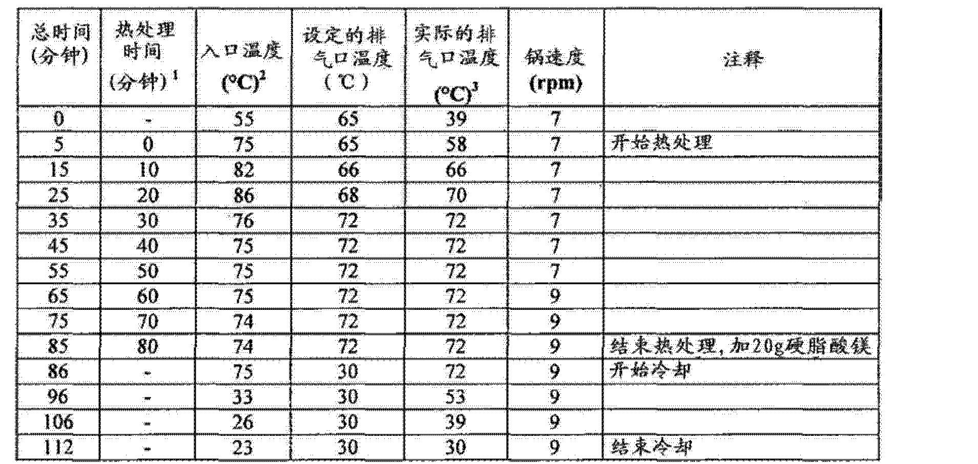 Figure CN102688241AD01412