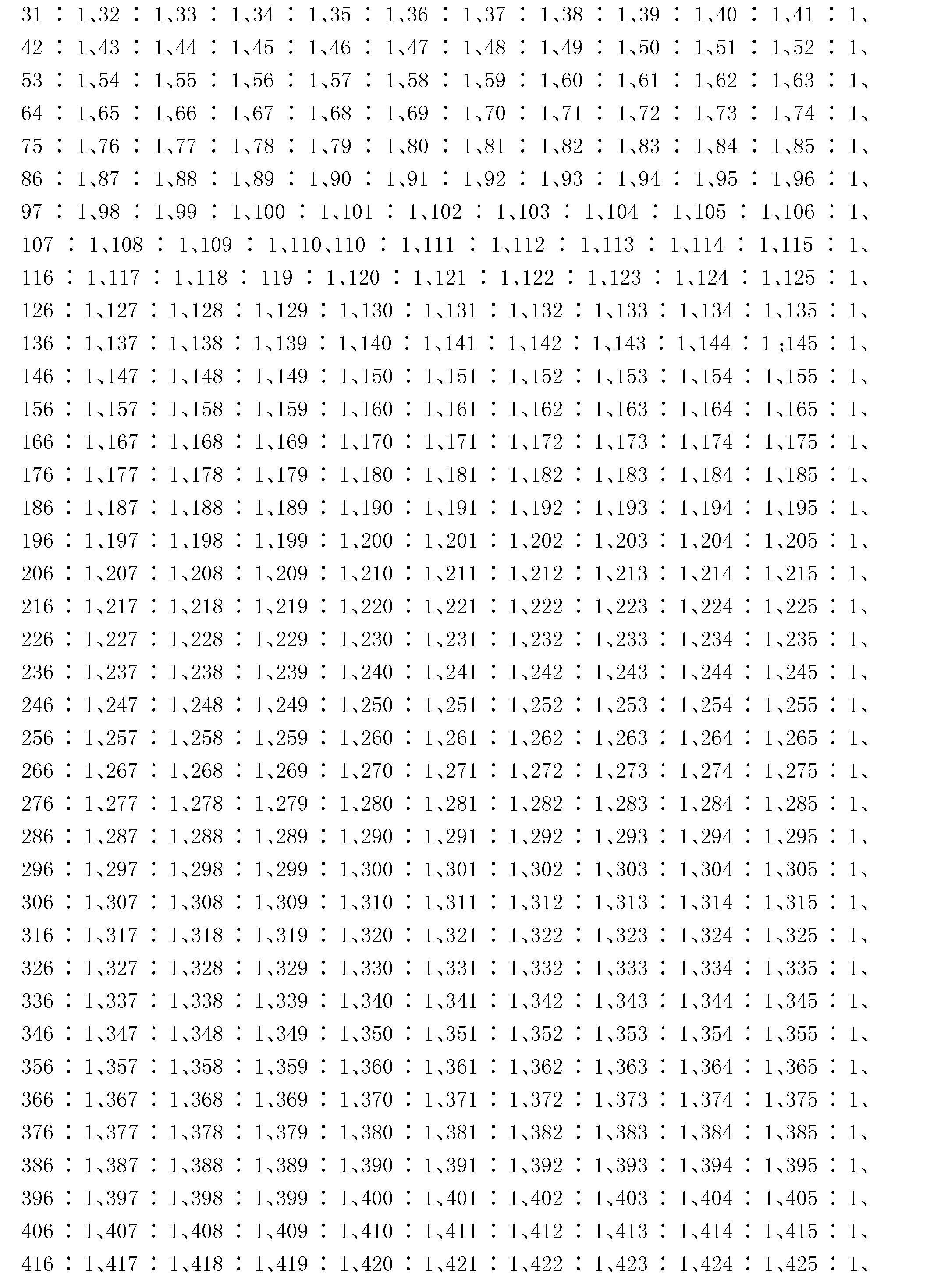 Figure CN101686939BD00311