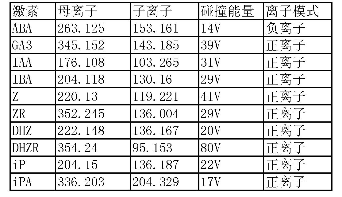 Figure CN103822983AC00033