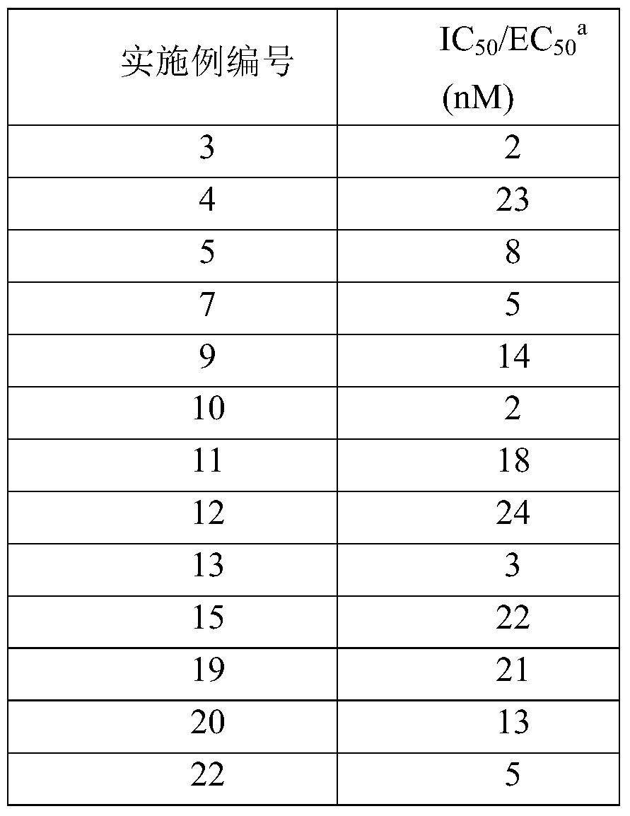 Figure PCTCN2017077114-appb-000142