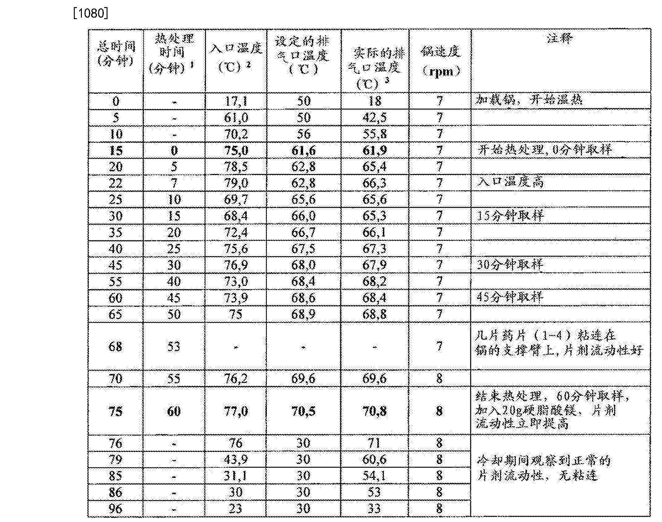 Figure CN102688241BD00971