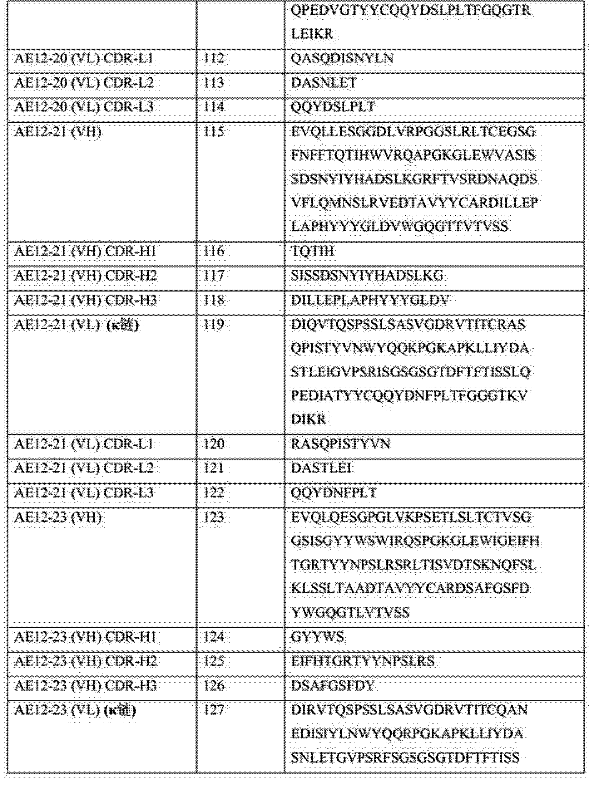 Figure CN104487455AD00461
