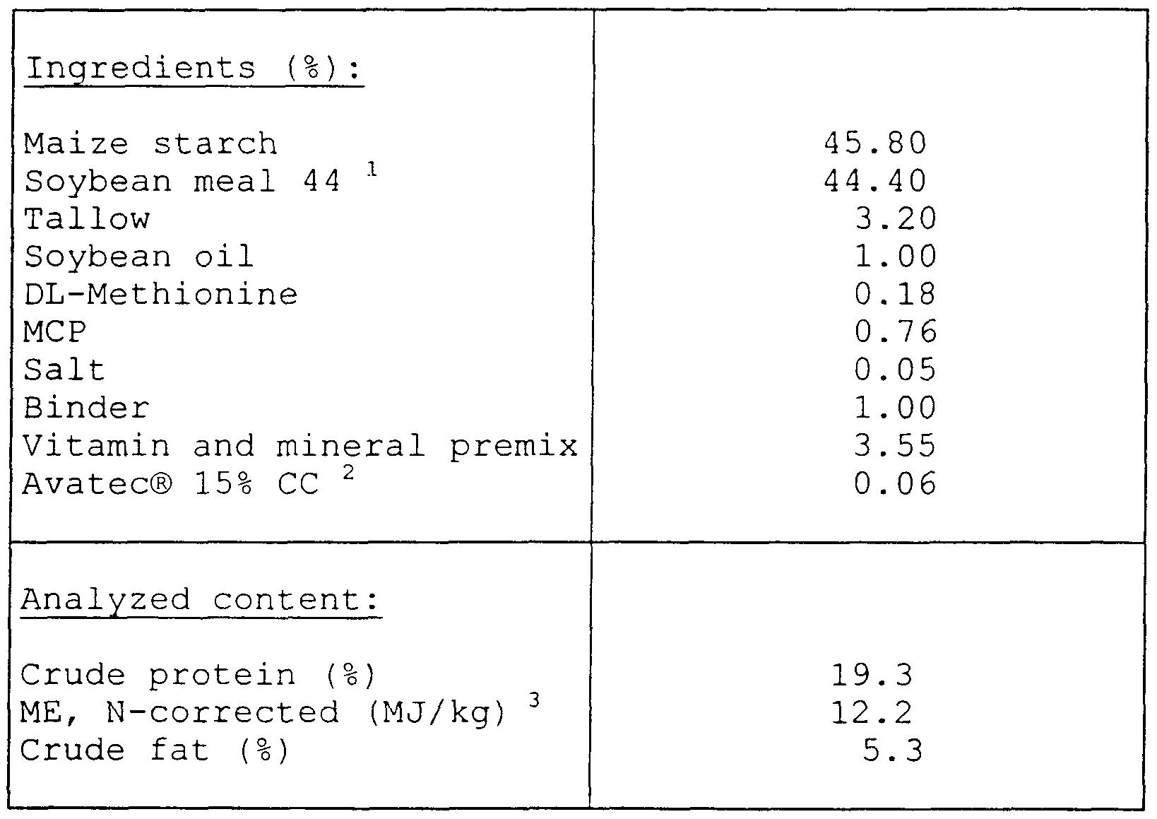Figure imgf000046_0001