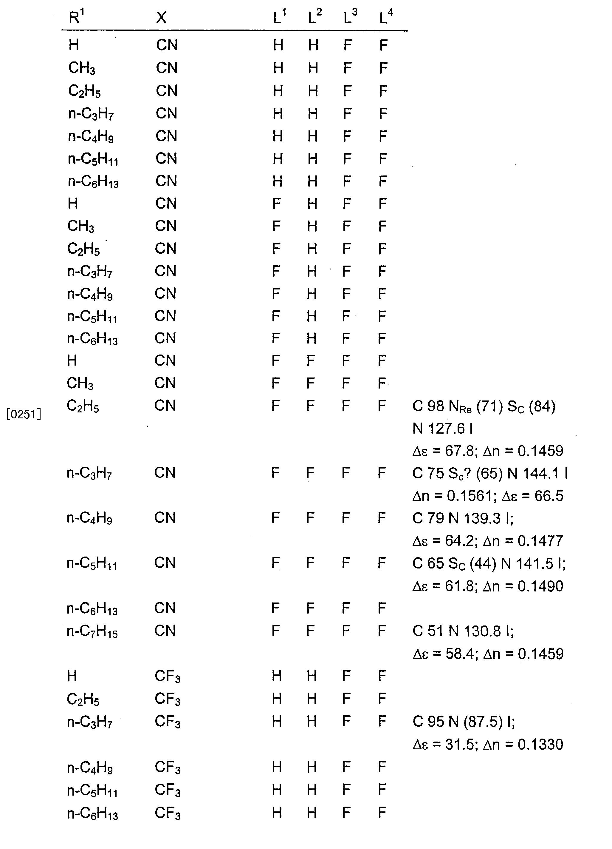 Figure CN101294079BD00951
