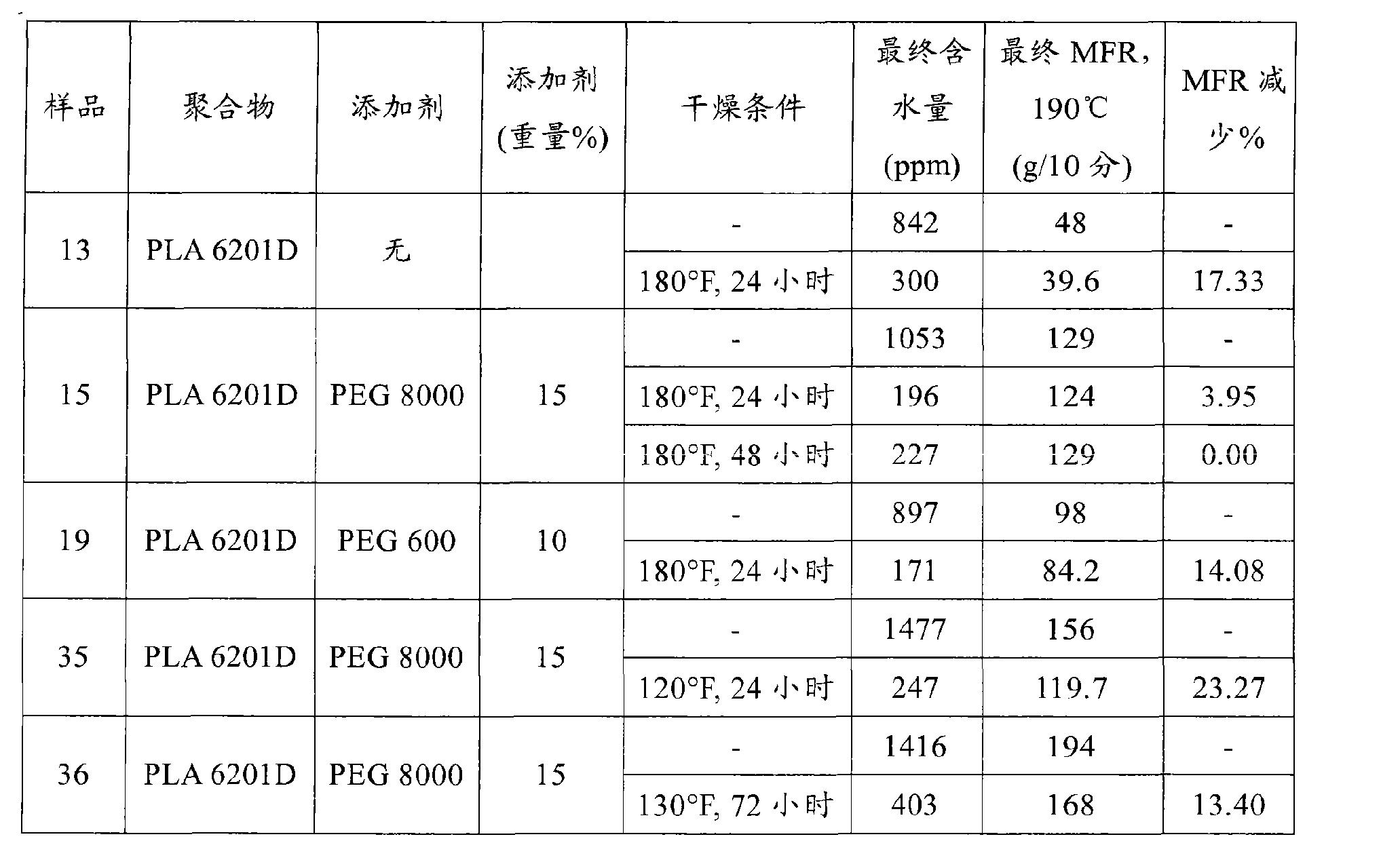 Figure CN101563391BD00271