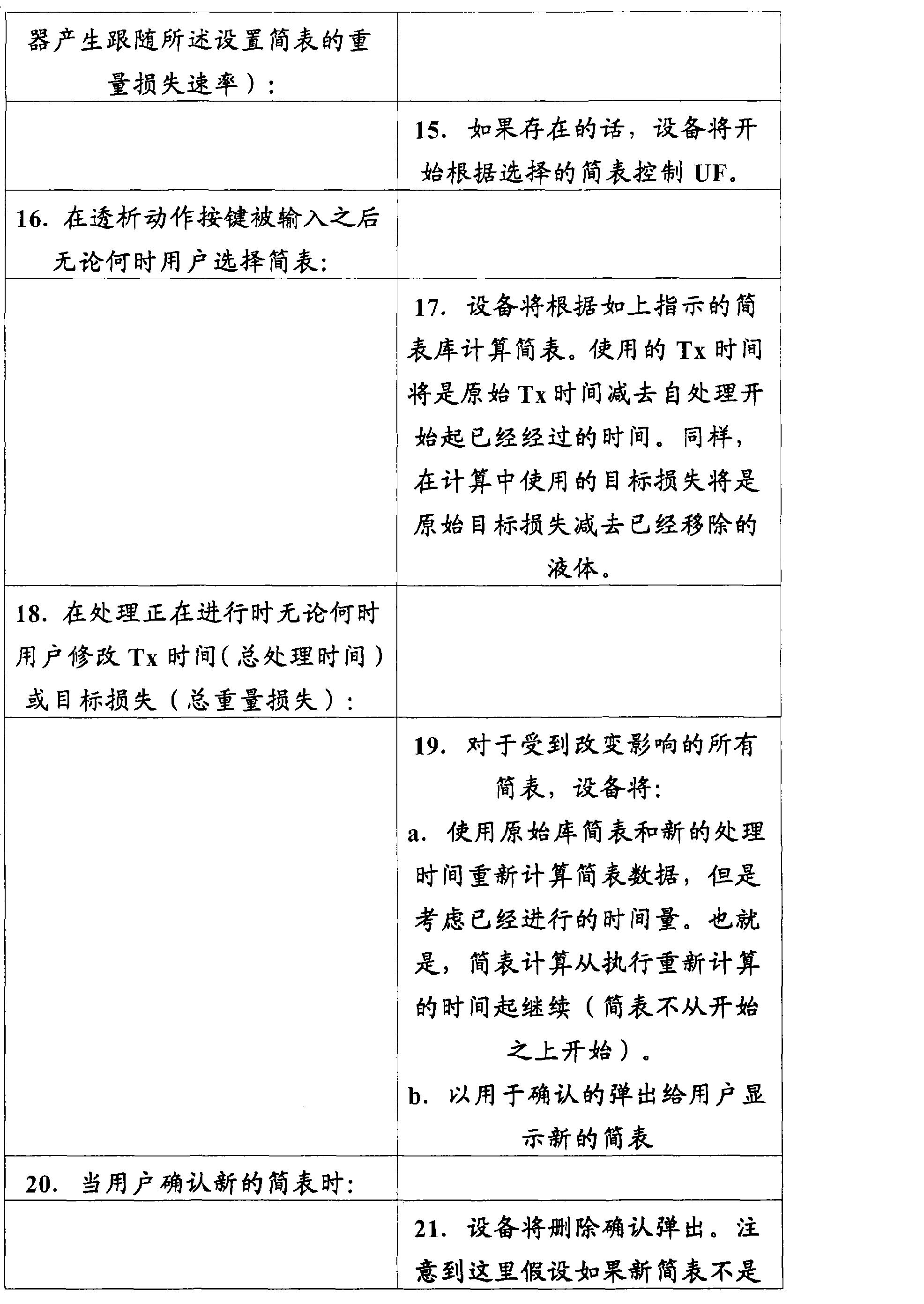 Figure CN101341489BD00231