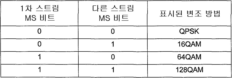 Figure 112009048465471-pct00001