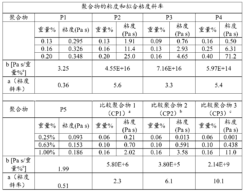 Figure CN104968773AD00301