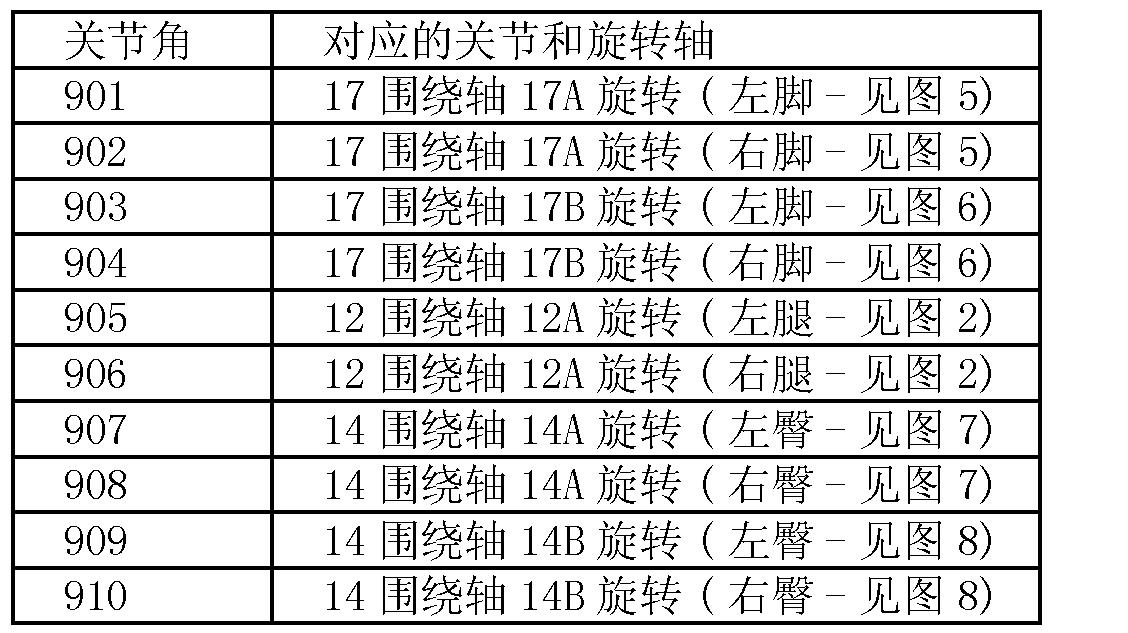 Figure CN102573746BD00311