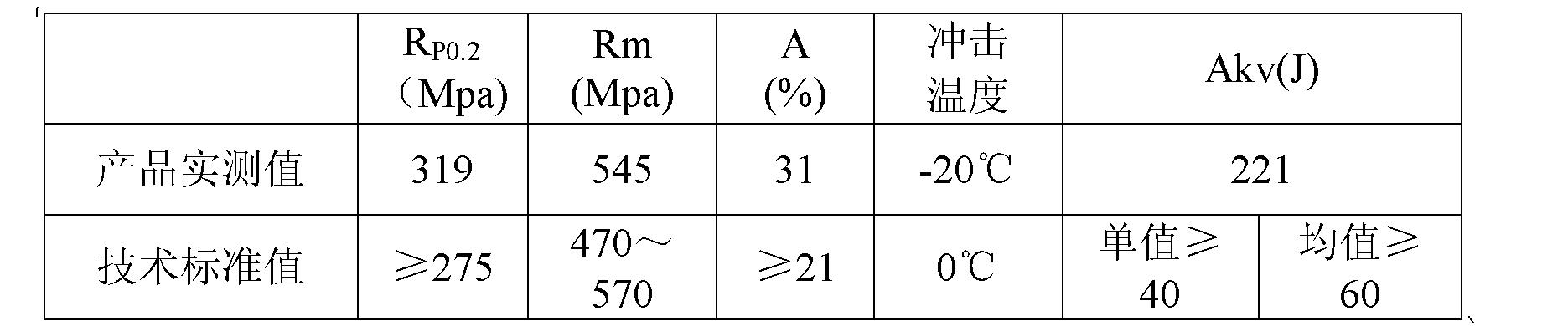 Figure CN102021488BD00103