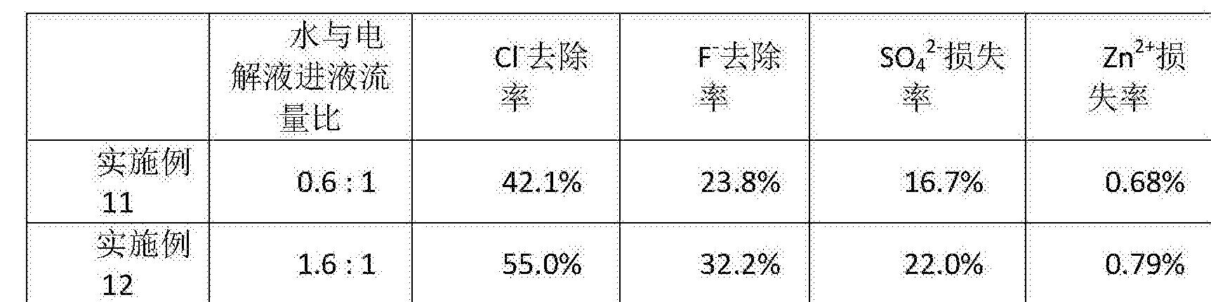 Figure CN106868544AD00102