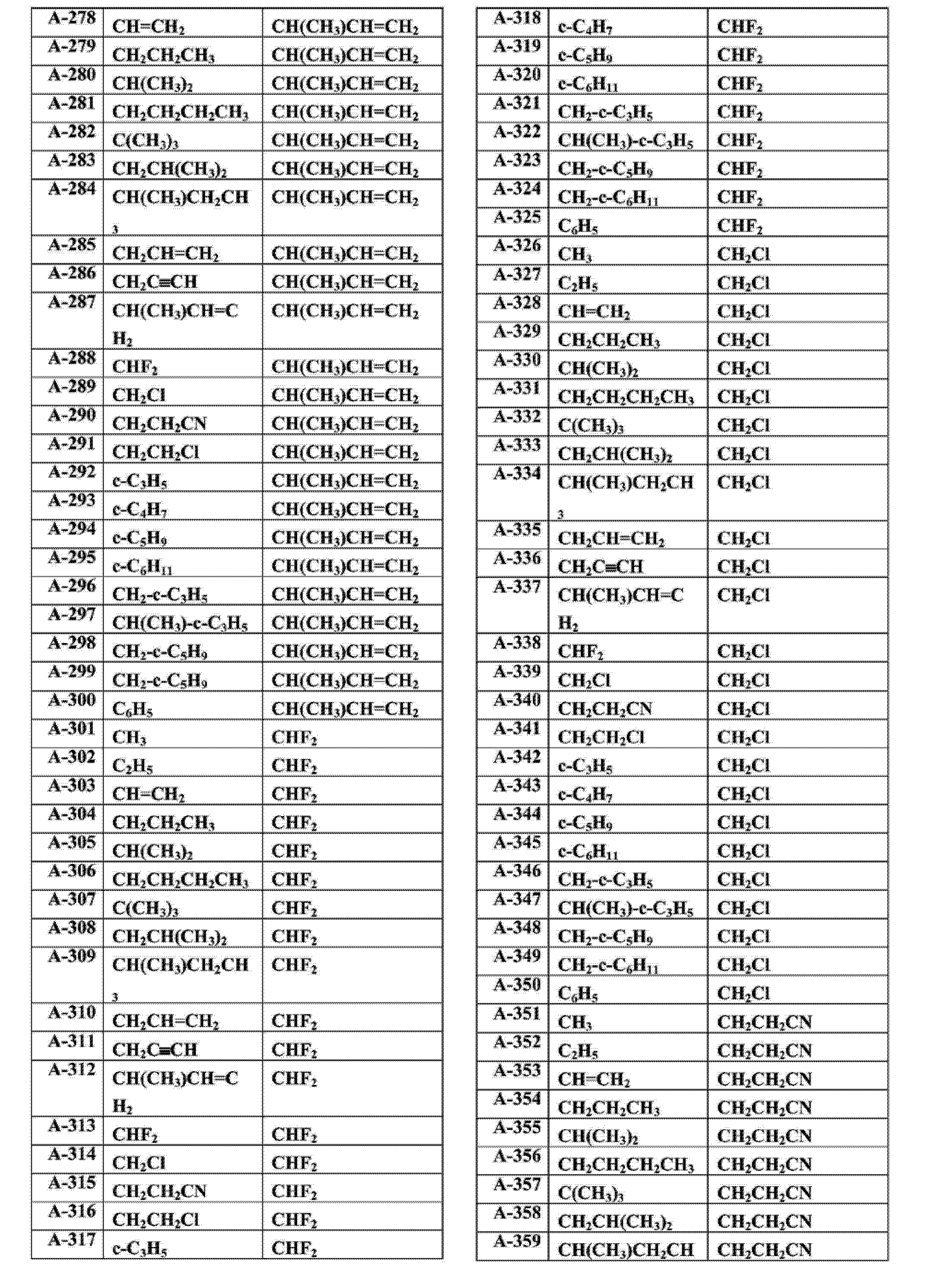 Figure CN103827103AD00321