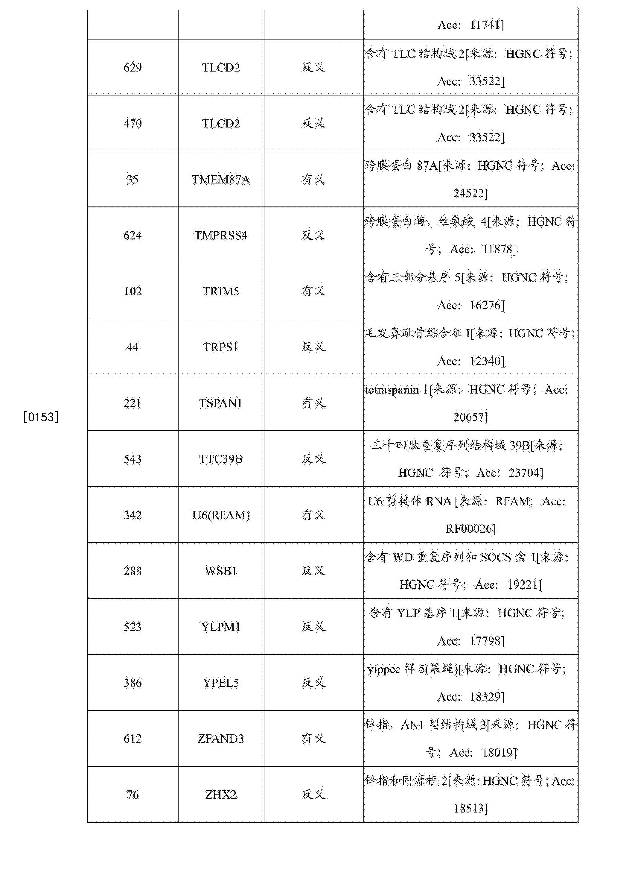 Figure CN103403543B9D00361