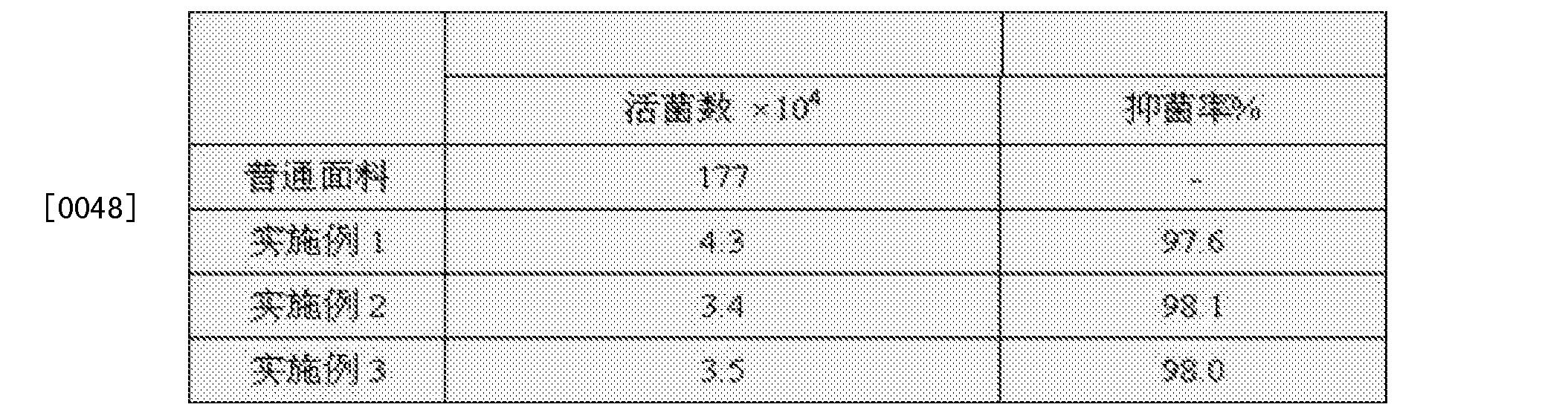 Figure CN104824892BD00051
