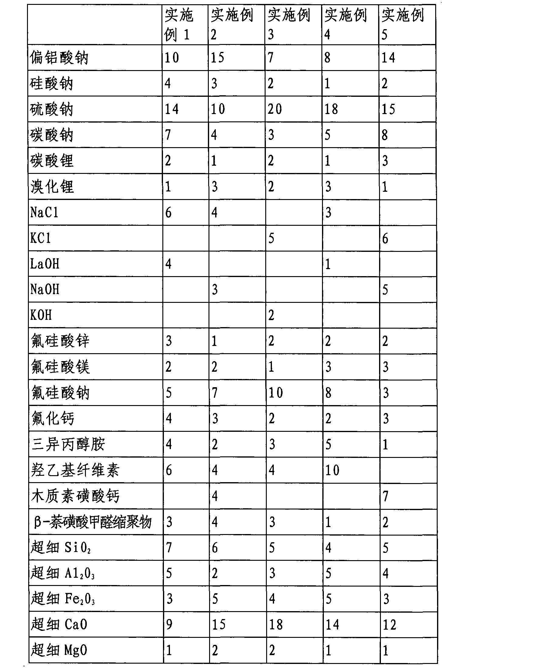 Figure CN102126840BD00061
