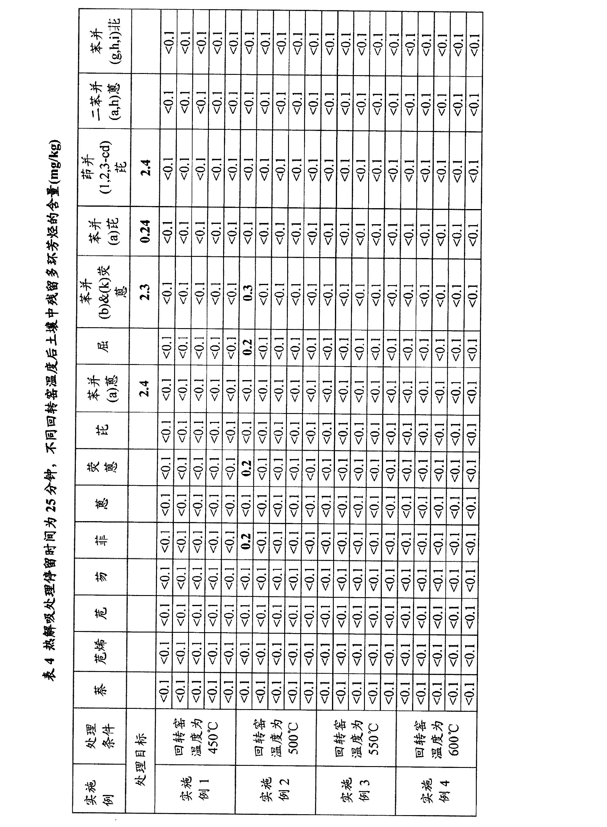 Figure CN102218446BD00081