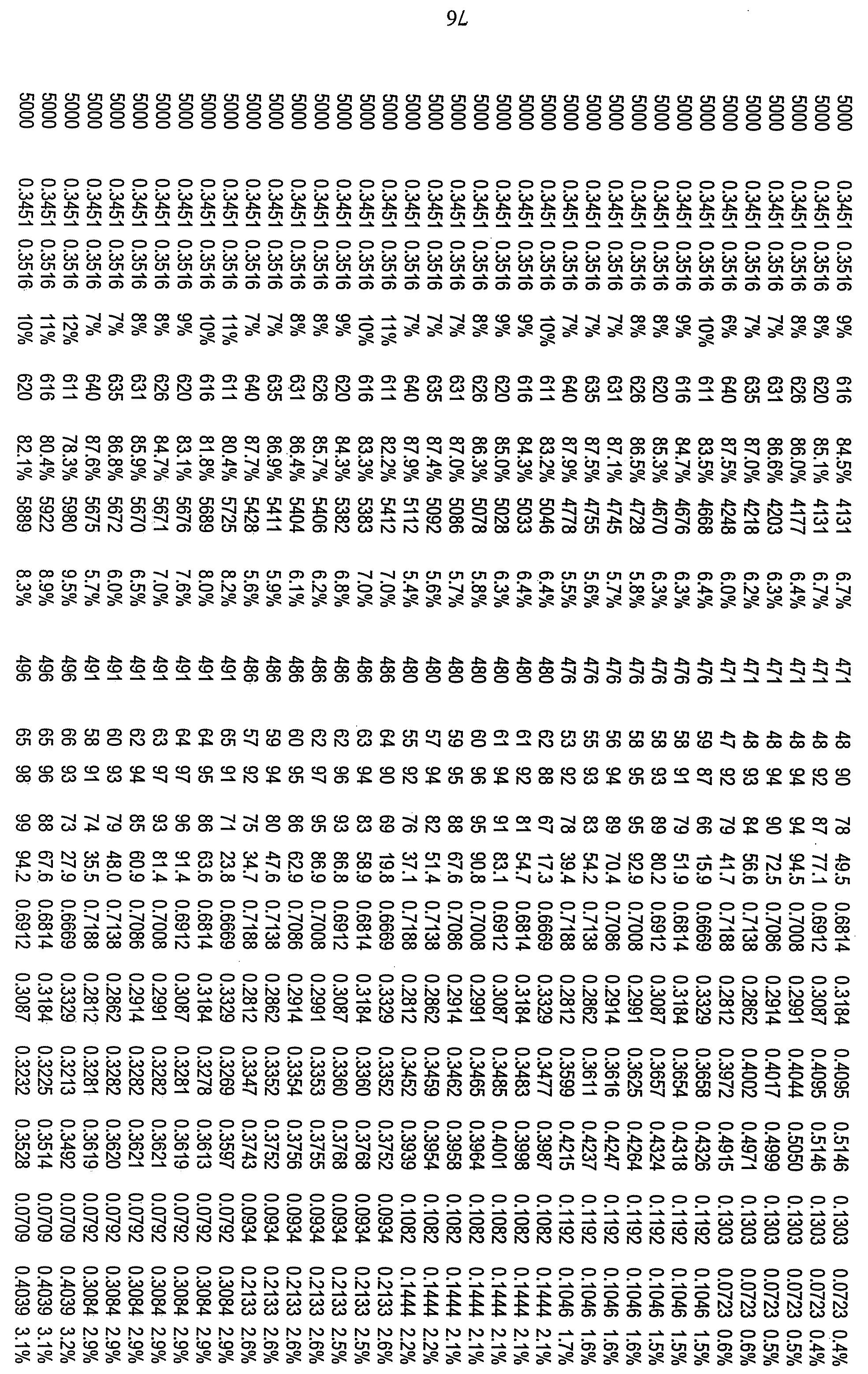 Figure 112010029469117-pct00042