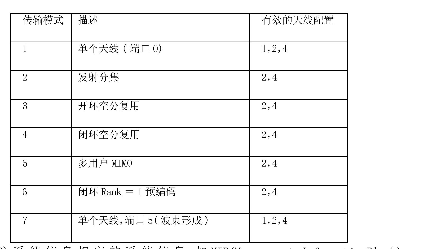 Figure CN101860948BD00061